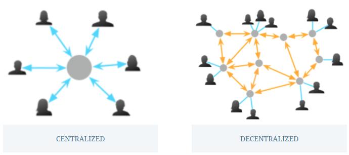 centralized versus decentralized networks