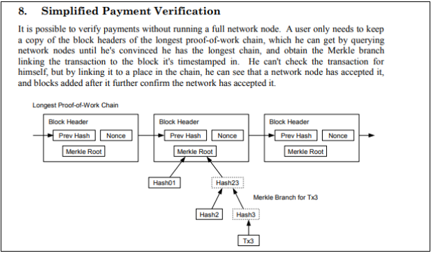 bitcoin-whitepaper-diagram